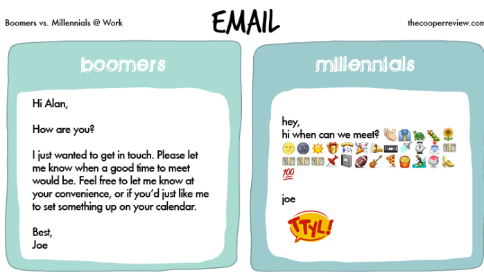 boomers vs. millennials cartoon email conversations